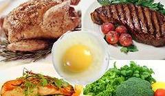 Актерская диета - Диеты для похудения