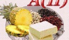 группы крови а в диета