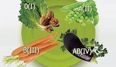 Мандарины калорийность при похудении вечером