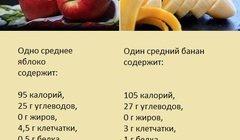 - Яблоко и банан - самые доступные фрукты, но что полезнее?